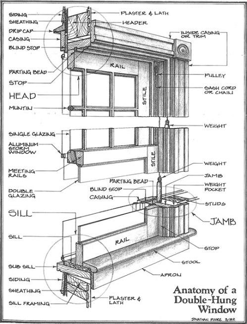 window parts
